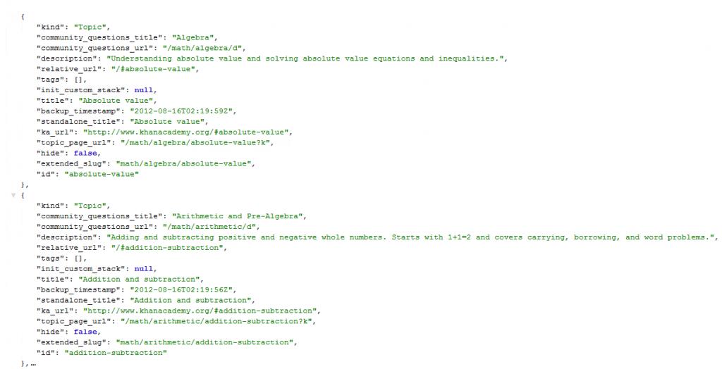 Khan API JSON Response