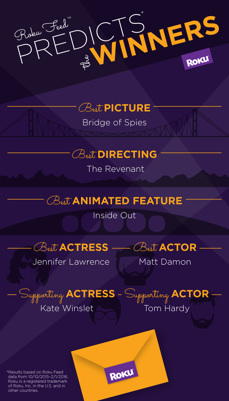Oscars-Infographic-FINAL