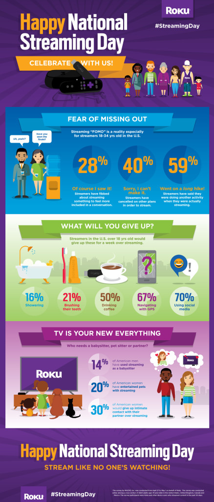 Roku-National-Streaming-Day-2016-Infographic-US