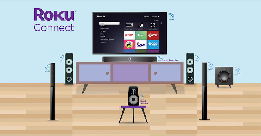 how to connect roku to tv