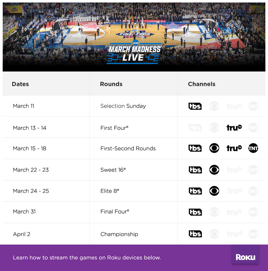How To Stream March Madness Live On Your Roku Devices (2018