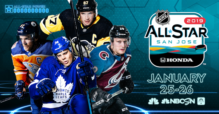 How to live stream the NHL All-Star Game on Roku devices 9aa33d310
