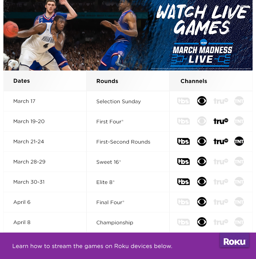 How to live stream March Madness on your Roku devices (2019)