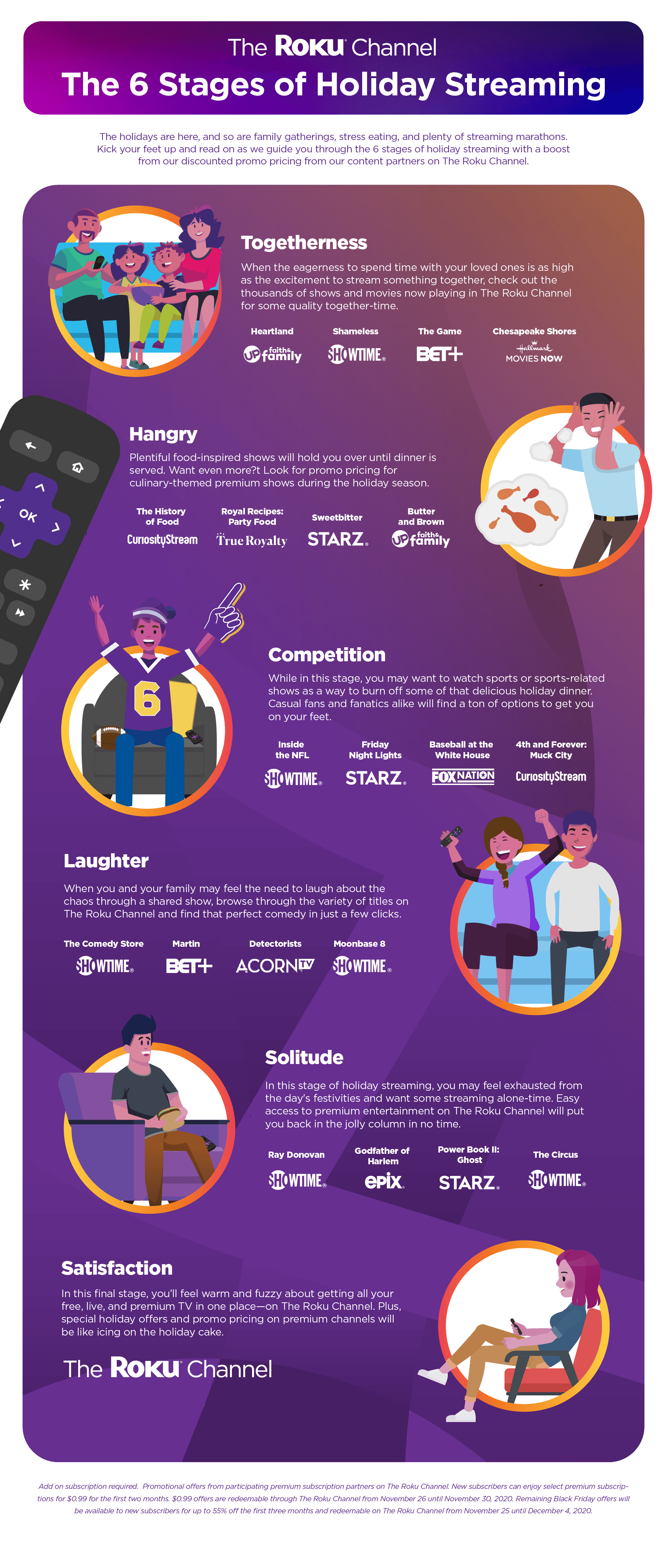 6 stages of holiday streaming roku infographic