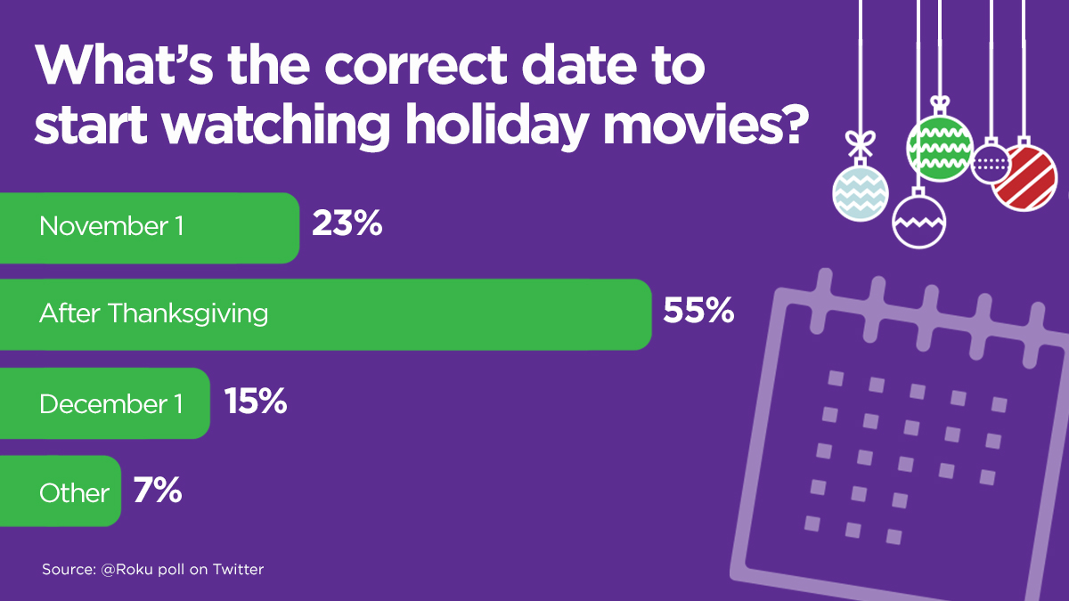 whens the correct date to watch christmas movies