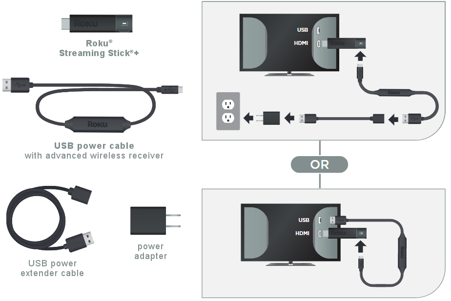 Excellent How Do I Set Up My Roku Streaming Stick Official Roku Support Wiring 101 Swasaxxcnl