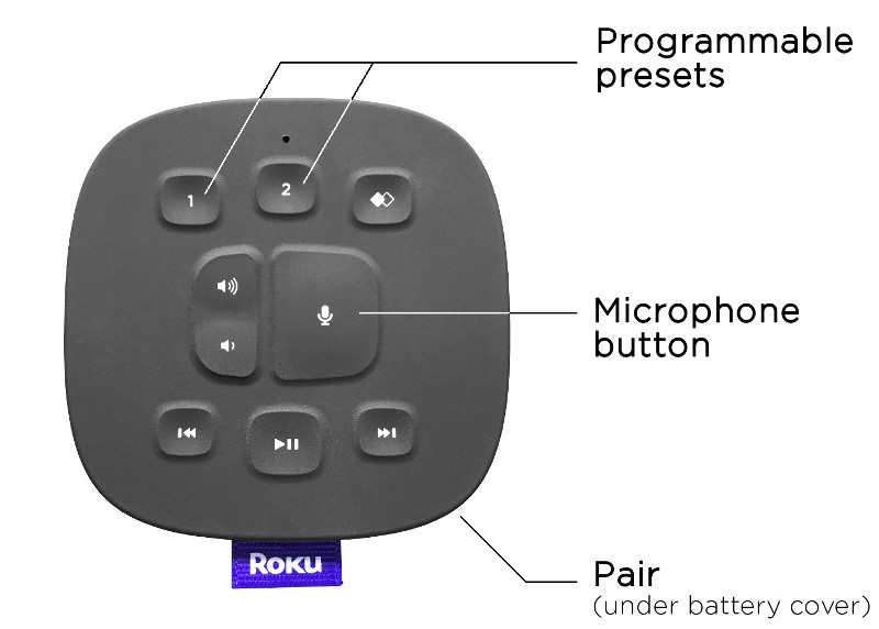 What type of remote control does my Roku® device use