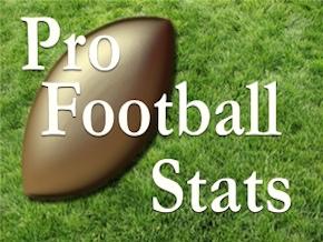 Pro Football Stats